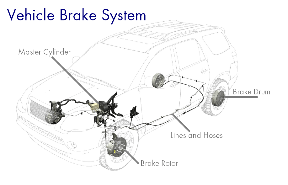 [2008 Chevrolet Express 3500 Brake Replacement System