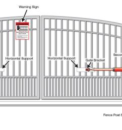 acf00874 da50 48a4 bd17 e91c0e7d2ad1 v326979210 gate opener wiring diagram wiring library [ 1940 x 600 Pixel ]