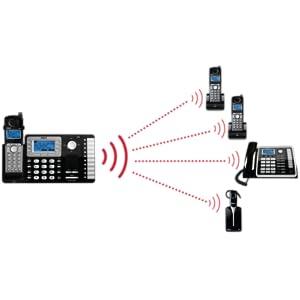 Amazon.com : RCA ViSYS RCA-25212 Dect_6.0 1-Handset 2-Line