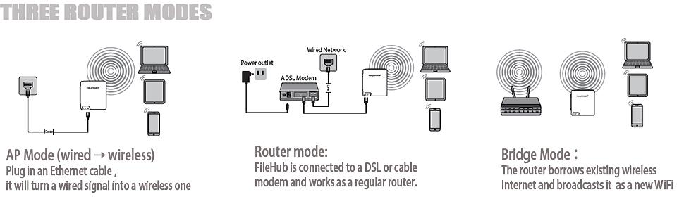 Travel Router Need a wireless connection when you only have wires? Plug in an Ethernet cable and tur