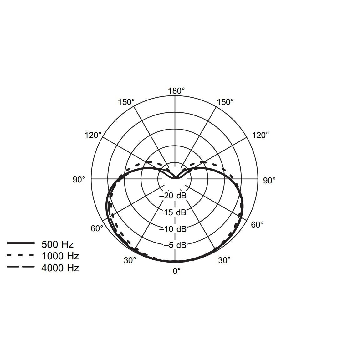xlr connector wiring diagram view diagram