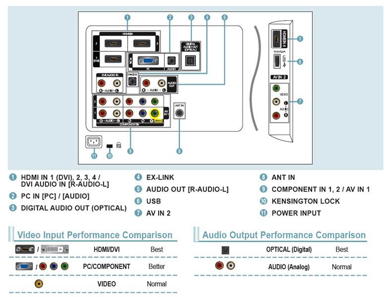 wiring diagram direct tv hook up thetford c3 satellite multiswitch installation diagram, satellite, free engine image for user manual download