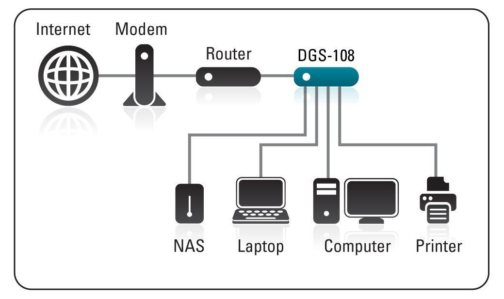 Amazon.com: D-Link 8 Port Gigabit Unmanaged Metal Desktop