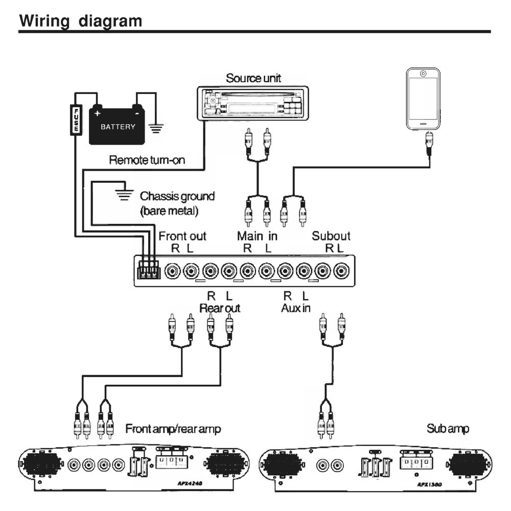 Amazing Wiring Diagram For Car Amplifier And Subwoofer Contemporary ...