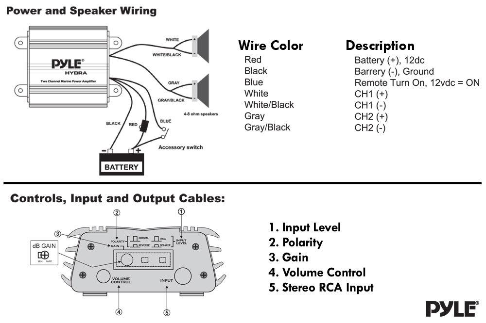 marine amplifier wiring kit model t diagram pyle - plmrkt2a and waterproof & speaker kits