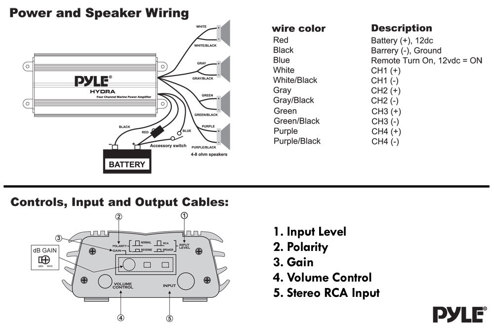 5 Channel Amp Wiring Diagram