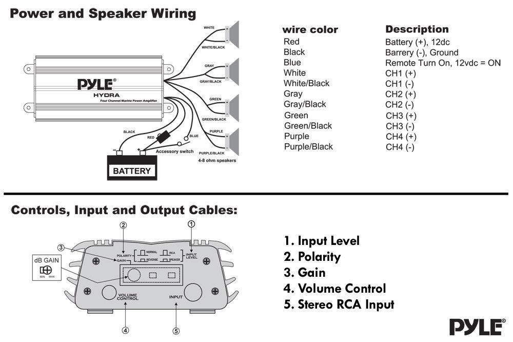 wiring diagrams for subwoofers polaris warn winch diagram pyle - plmrkt4b marine and waterproof amplifier & speaker kits