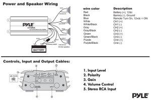 Pyle  PLMRKT4B  Marine and Waterproof  Amplifier