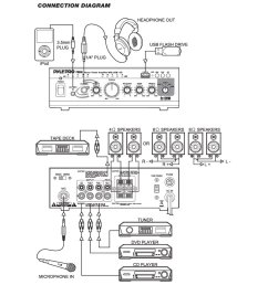 karaoke machine wiring diagram wiring library [ 1000 x 1000 Pixel ]