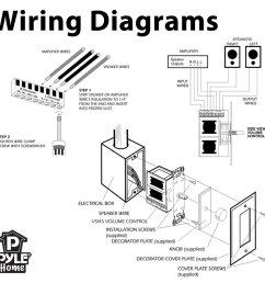 pvckt5 wiring diagram free apple lightning cable wiring diagram lightning cable cable iphone 5 lightning cable wiring diagram [ 1000 x 948 Pixel ]