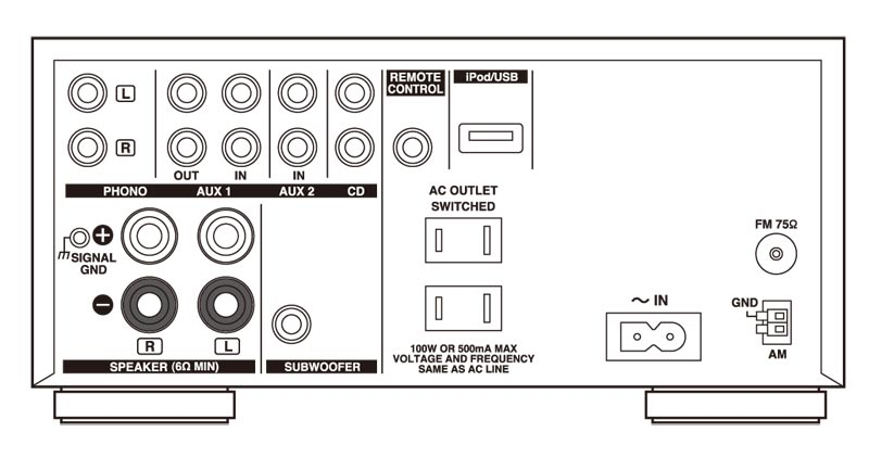Amazon.com: Teac AG-H380 AM/FM Receiver USB iPod Interface