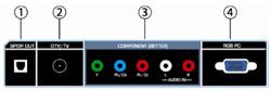 Illustration of the back panel of the VIZIO E550VA 55-inch 120Hz 1080p LCD HDTV
