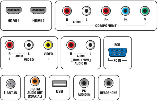 Amazon.com: Philips 19PFL4505D/F7 19-Inch 720p LED LCD
