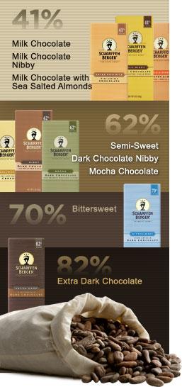 Cabana Chocolate Bar Cabana Chocolate Bar