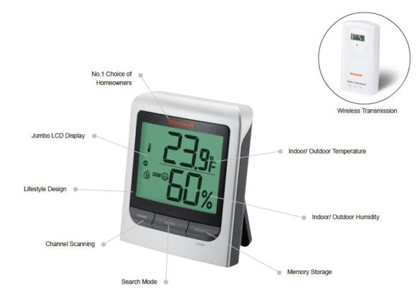 Honeywell TM005X Thermo Hydrometer Display with callouts