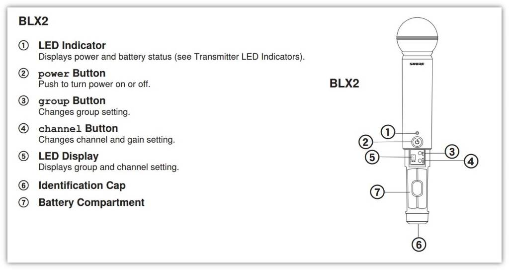 xlr wiring diagram uml sequence alternate flow amazon.com: shure blx288/pg58 wireless vocal combo with pg58 handheld microphones, j10: musical ...