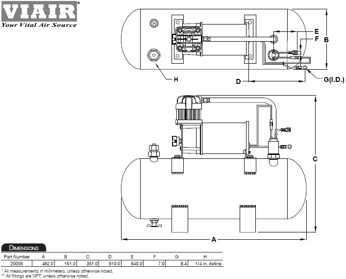 Amazon.com: VIAIR 150 PSI High-Flow Air Source Kit: Automotive