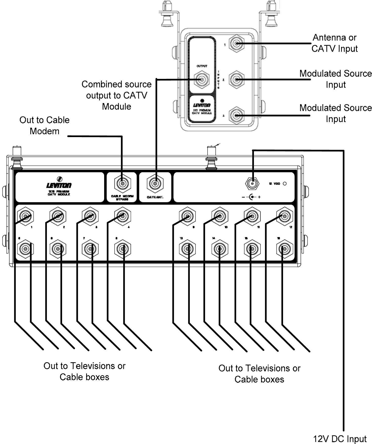 catv cable wiring diagram