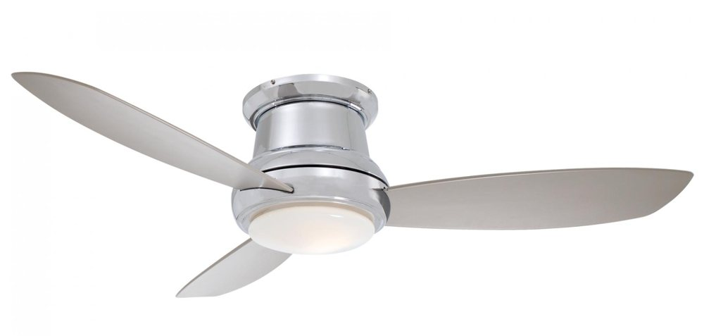 Brushed Nickel Ceiling Fan Light