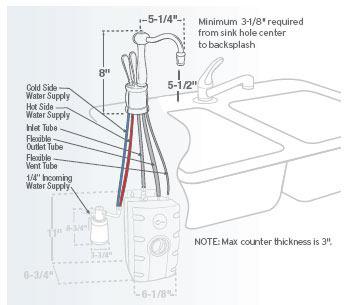Circulation Pump: Grundfos Circulation Pump Installation