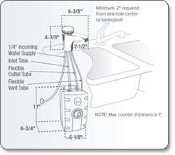 InSinkErator H770-SS Invite Instant Hot Water Dispenser