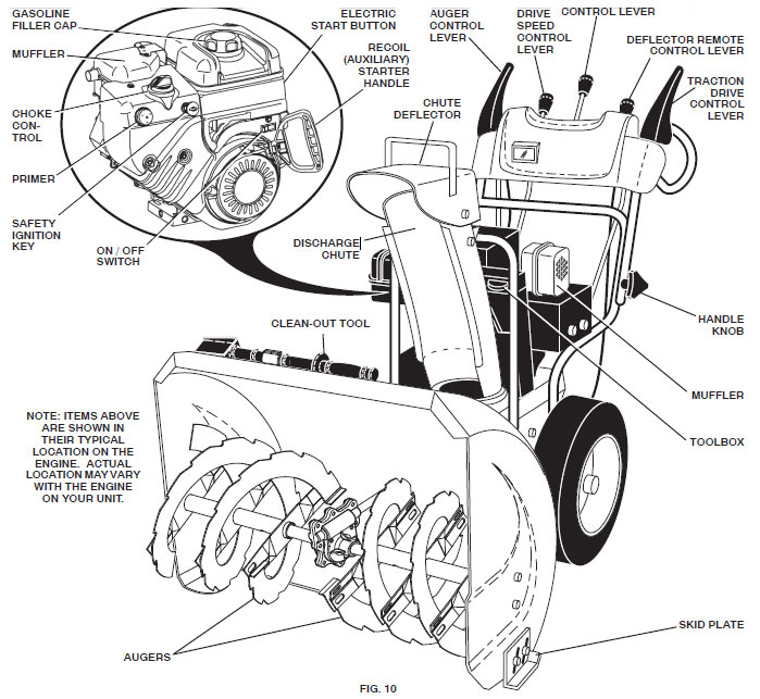 12 5 Hp Briggs And Stratton Wiring Diagram