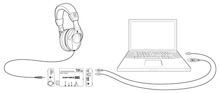 Turtle Beach Ear Force DSS 5.7 / 7.1 Channel Dolby
