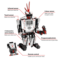 Buy Lego MINDSTORMS EV3 31313 Online at Low Prices in ...