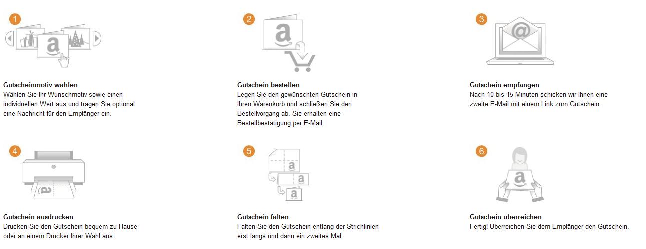 Zalando 25 gutschein nicht erkannt Postident coupon kosten