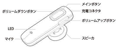 映像と音のある生活: PLANEX Bluetoothミニヘッドセット BT-05HS