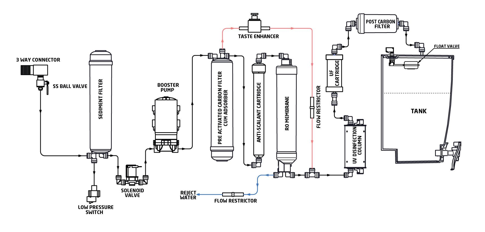 Industrial Control Wiring Diagrams Sensor