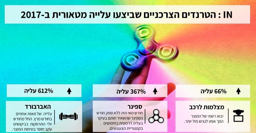 ניס קבוצת זאפ מציגה: פרופיל הצרכן הישראלי לשנת 2017 - ג'ירפה KS-34