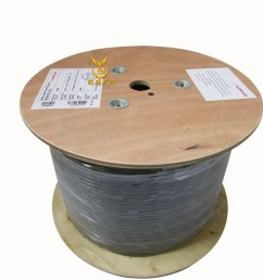 category wire wire class productname dtwler 0 58 oxygen free copper gigabit category 6 cable datwyler16008 tested 305m cable at newbecca com price 126 00  [ 2000 x 2000 Pixel ]