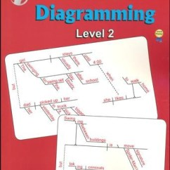 Drawing Sentences A Guide To Diagramming Ocean Food Chain Diagram Sentence Level 2 9781601448552 Christianbook Com