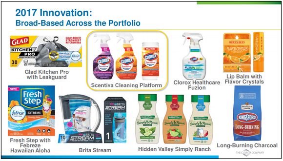 Clorox product innovations planned for 2017.
