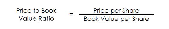 The calculation for the price-to-book value ratio.