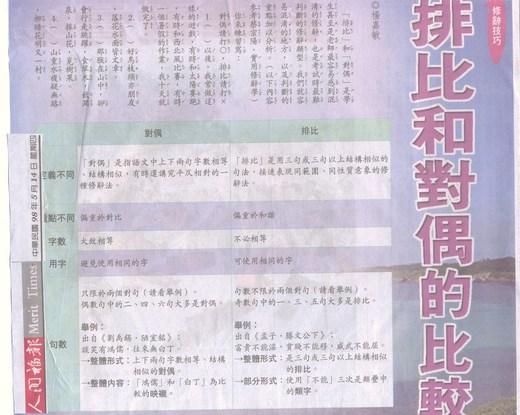 《修辭技巧》「排比」和「對偶」的比較(已刊登於人間福報980514) - 楊嘉敏寫作書房 - udn部落格