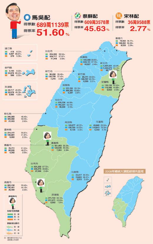 2012總統大選結果 各黨縣市得票率 - 馬車夫面面觀 - udn城市