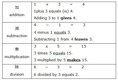 英文數學題目|- 英文數學題目| - 快熱資訊 - 走進時代