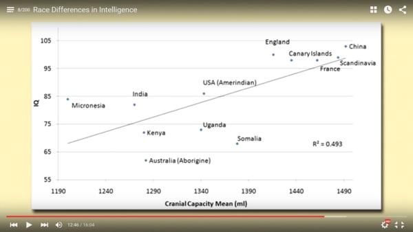 中國人的腦容量與智商IQ均為全世界最高! - kellygun20000 - udn部落格