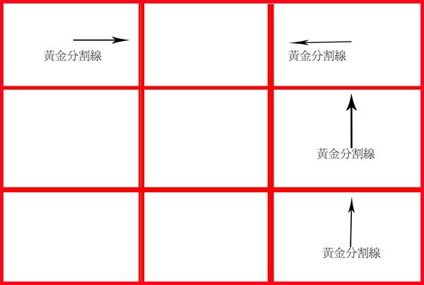 構圖技巧之一----黃金構圖法 - Michael攝影館 - udn部落格