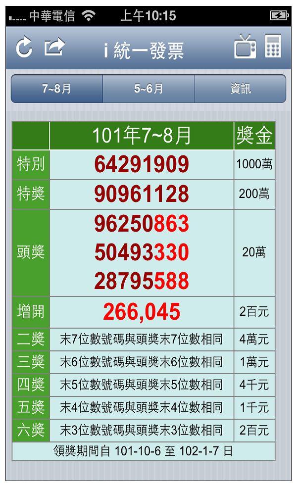 《2012分享》統一發票|101年7~8月 - 良雨齋 - udn部落格