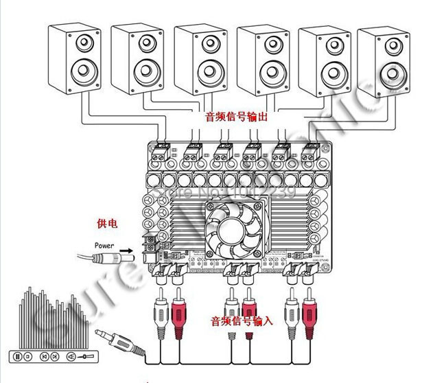 Aliexpress.com : Buy 6x100 Watt Class D Audio Amplifier