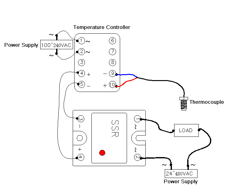KZLTD REX C100 SSR Heatsink Type K Thermostat PID