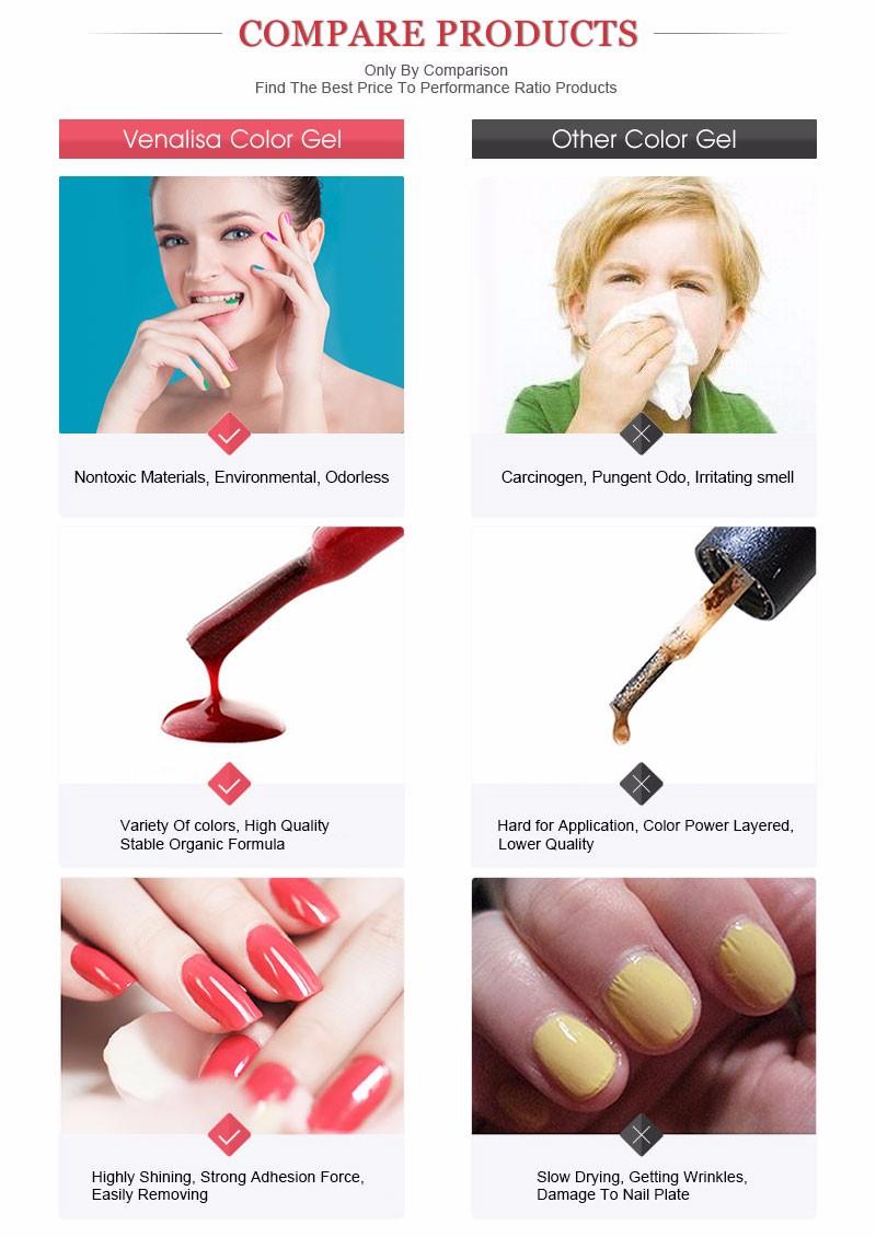 VENALISA Gel Polish High Quality Luxury Nail Gel Polish 12ml Summer Soak Off UV/LED Bright Colorful Beauty Gel Nail Lacquer