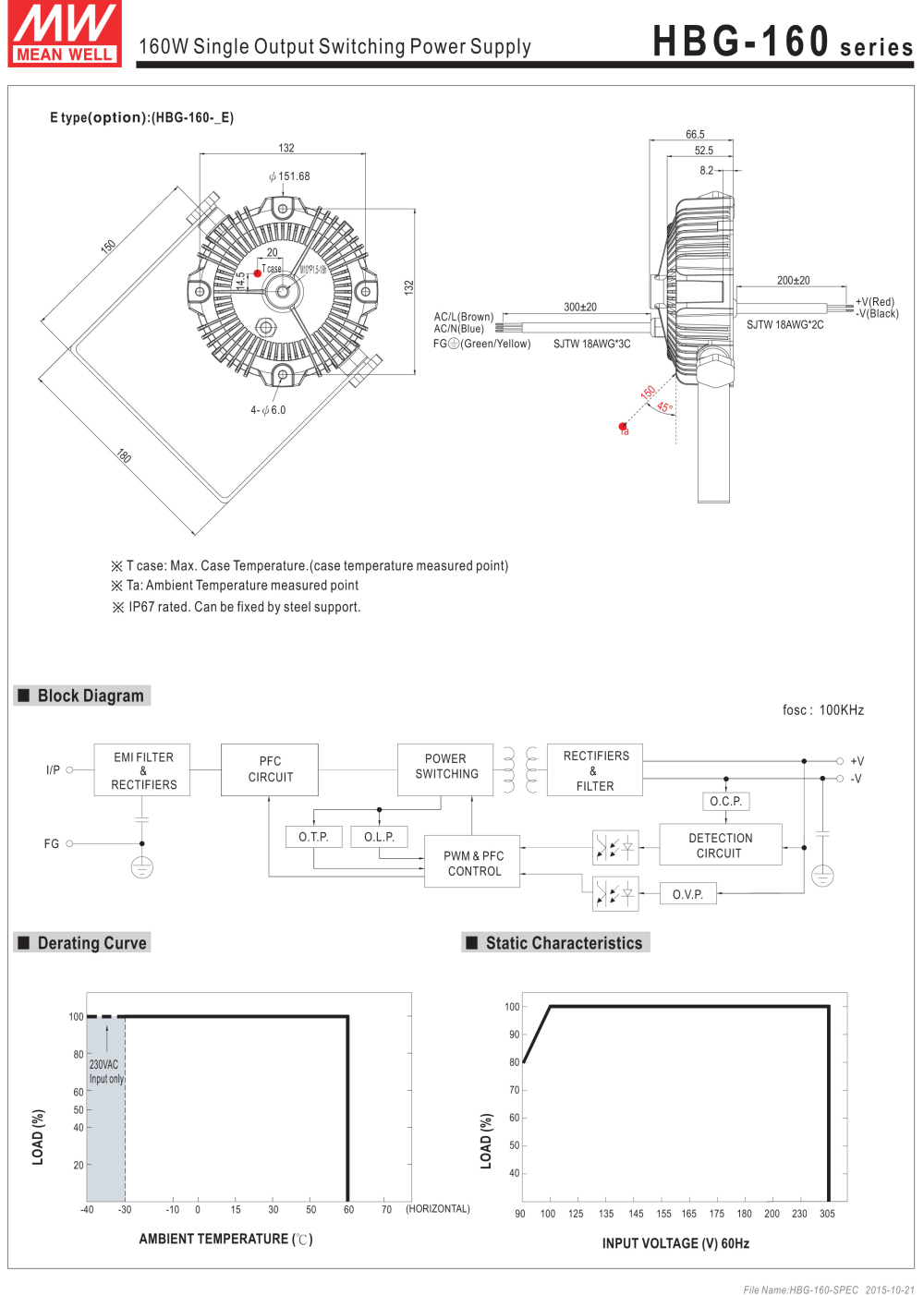 Powernex Mean Well Original Hbg 160 48e 48v 33a Meanwell Voltage 12v 18v Open Frame Led Driver Circuit Diagram 500w 1584w Single Output Power Supply