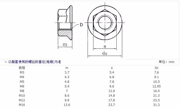 Laiton Complet écrous-M1 M1.2 M1.4 M1.6 M2 M2.5 M3 M4 M5 M6 M7 M8 M10 M12 M16