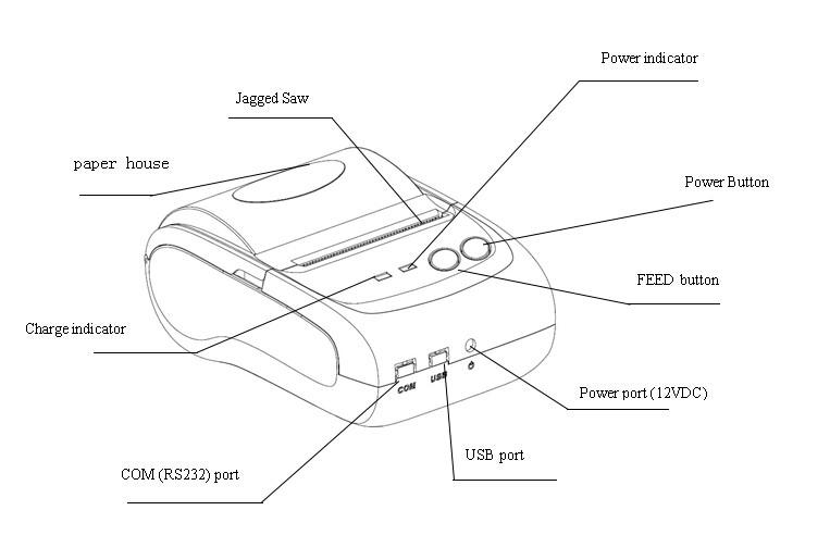 Handheld Mini 58mm Receipt Bluetooth Wireless Thermal
