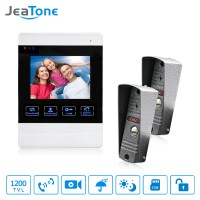 Front Door Video Monitor Promotion-Shop for Promotional ...