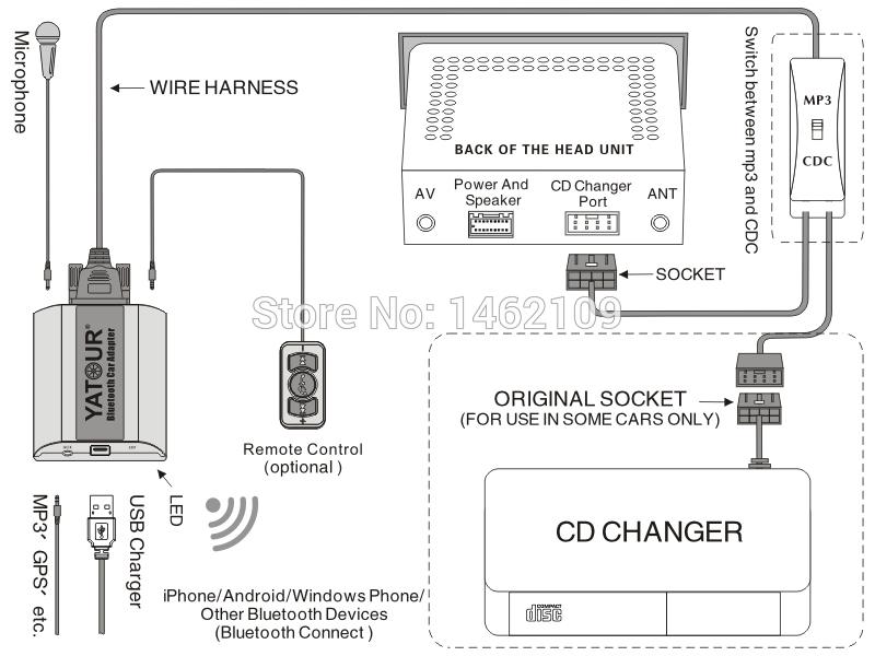 usb audio wiring diagram ford fiesta mk radio wiring diagram wiring